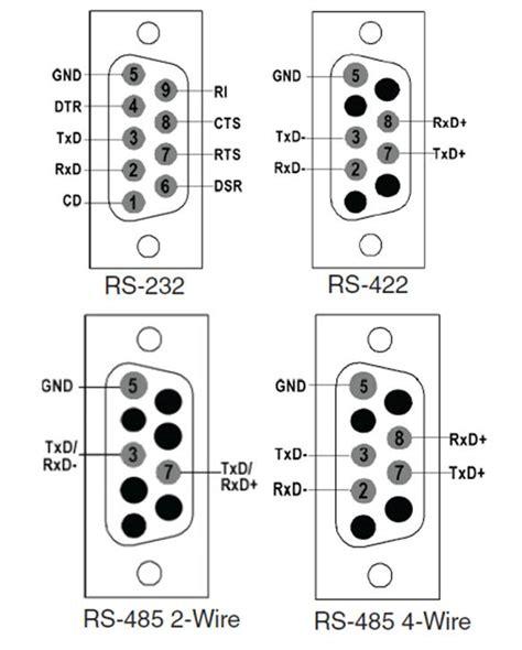 rs485 4 wiring diagram wiring diagram