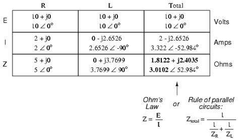 resistors and ohm s in ac circuits lessons in electric circuits volume ii ac chapter 3