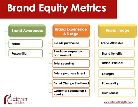 ocbc s analytics strategy and what brands can learn from it marketing interactive surveyanalytics blog follow up from webinar brand