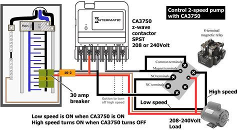 breaker box wiring diagram webtor me