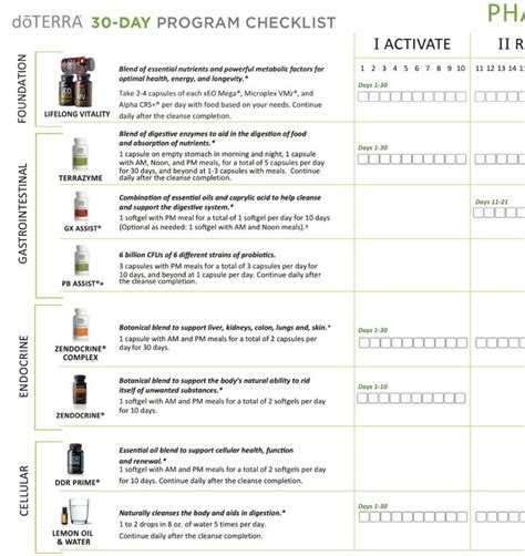 Doterra Detox 30 Day Calendar by 71 Best Slim And Sassy Images On Doterra
