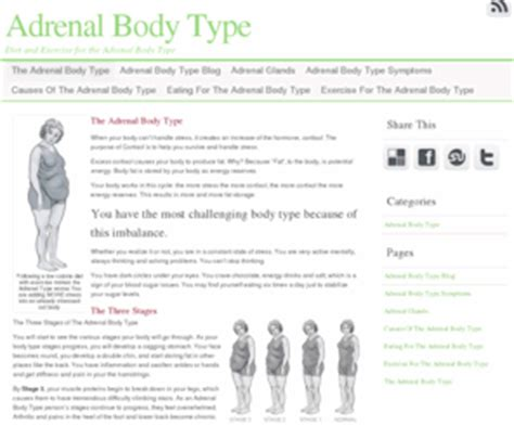 Adrenal Type Detox by Adrenalbodytype Adrenal Type Solutions For The