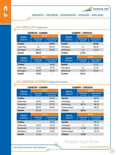 jadwal perjalanan kereta api ekonomi bisnis eksekutif