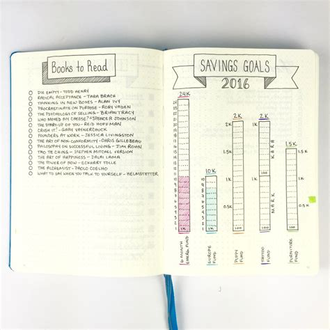 bulletproof books 12 layout ideas you ll want to for your bullet journal