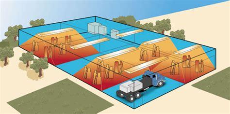 riscaldare un capannone produttori e produzione impianti riscaldamento ad