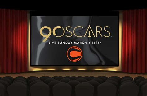 best actress oscar betting odds betting the oscars odds best picks for the 90th academy