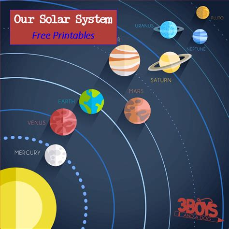 free printable poster of the solar system free solar system printable coloring pages to scale 3