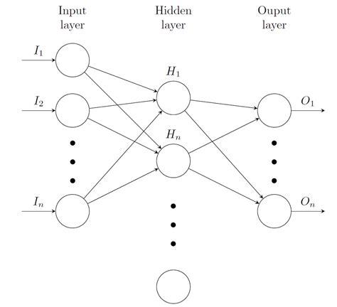 draw neural network diagram tikz pgf drawing autoassociative neural network diagram