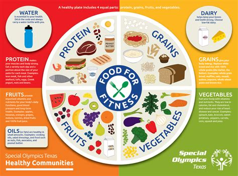 Mat Programs by Food For Fitness