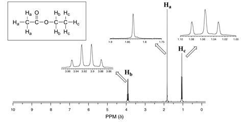 organic spectroscopy international ethyl acetate the - Ethyl Vinyl Ketone Scents