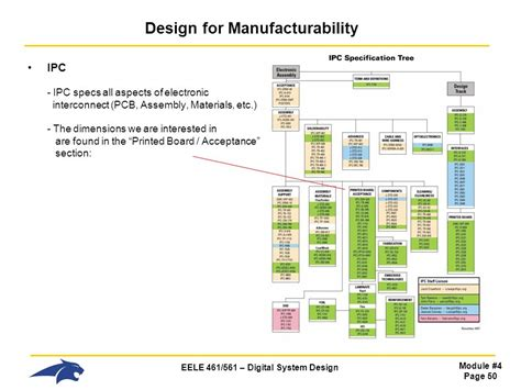 Section 461 Ipc by Eele 461 561 Digital System Design Ppt