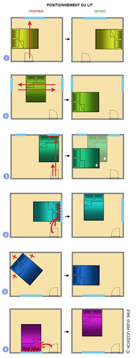 feng shui position lit 4498 chambre feng shui position du lit et circulation du qi