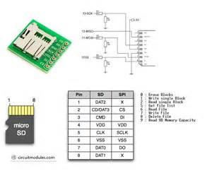 memory sd circuit sd card pin and function circuit diagram and layout modules