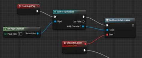 Online Blueprints blueprints visual scripting unreal engine