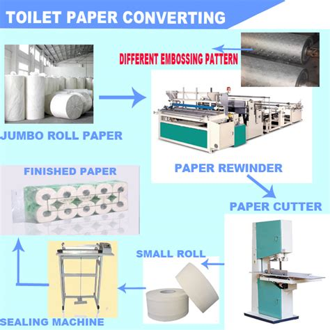 1760 mm high speed jumbo reel toilet tissue machine
