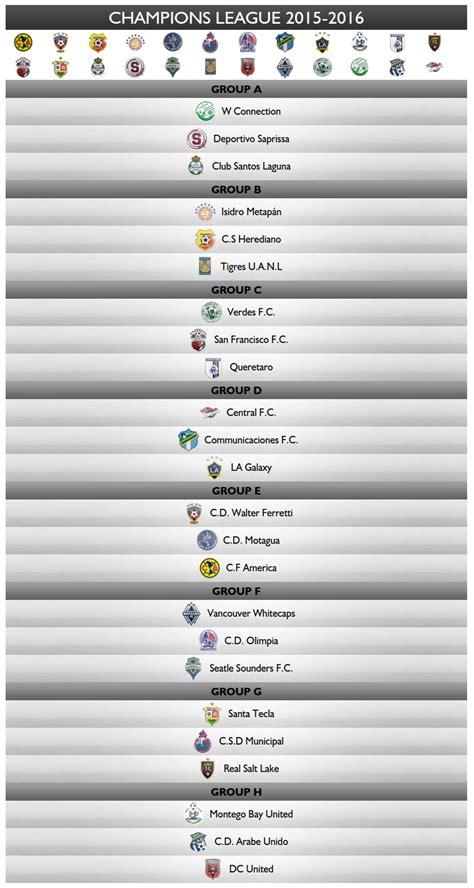 Concacaf Calendario Liga De Ceones Concacaf 2015 2016 Calendariolaboral