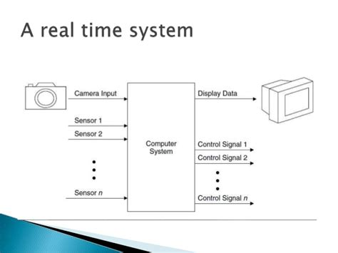 embedded systems real time operating systems for 90210