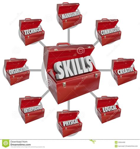 Best Resume Qualities by Skills Toolboxes Desirable Characteristics Hiring For Job