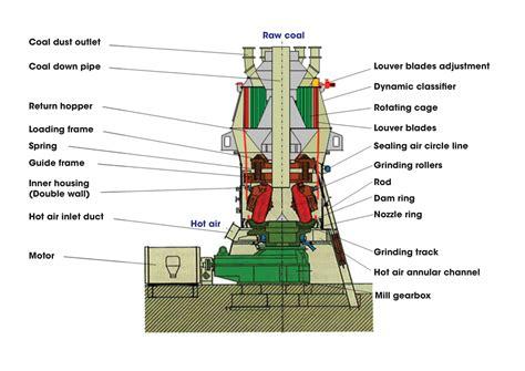 centrifugal switch diagram wiring diagram