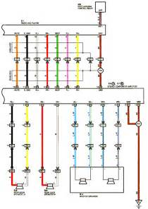 pioneer deh 2000 wiring diagram pioneer free engine image for user manual