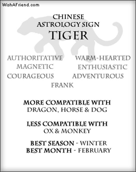 your chinese zodiac profile tiger