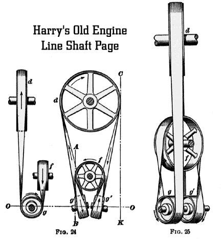 shafting pulleys belting rope transmission and shaft governors classic reprint books industrial antiquity line shaft pulleys and belting