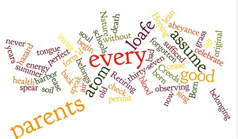 Song Of Myself Section 24 word cloud of whitman s song of myself section 1