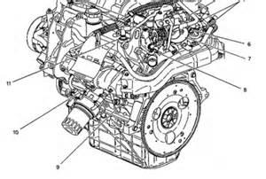 pontiac 2 4 engine diagram senser wedocable