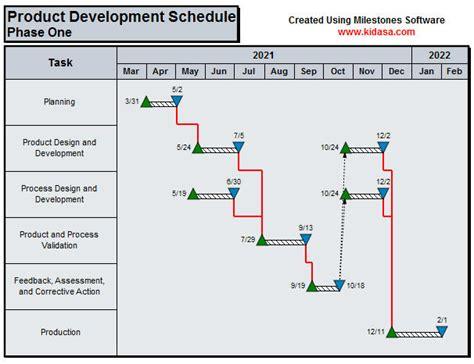 Excel Gantt Chart Template With Dependencies by Gantt Chart Dependencies Excel Driverlayer Search Engine