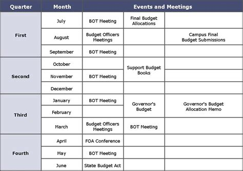 Csu Calendar Calendars Strategic Resource Planning Csu Channel Islands