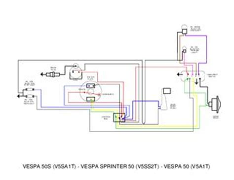vespa v5 wiring diagrams by et3px et3px issuu