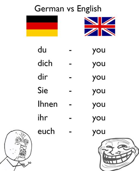 German Words Meme - 25 hilarious reasons why the german language is the worst