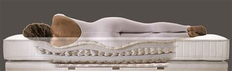 Orthopedic Mattress Review View More Large Image L A Baby Comfort 2 In 1 Orthopedic Crib Mattress