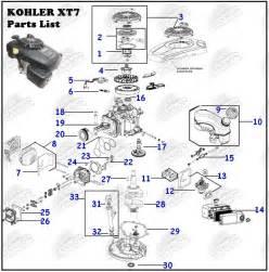 kohler 17 hp engine diagram get free image about wiring