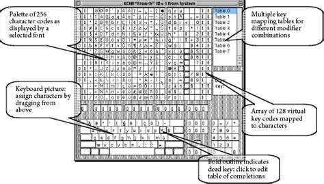 fungsi layout weight diagram keyboard images how to guide and refrence