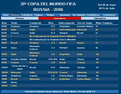 resultados mundial rusia 2018 copa mundial rusia 2018 fixture quinielas en excel