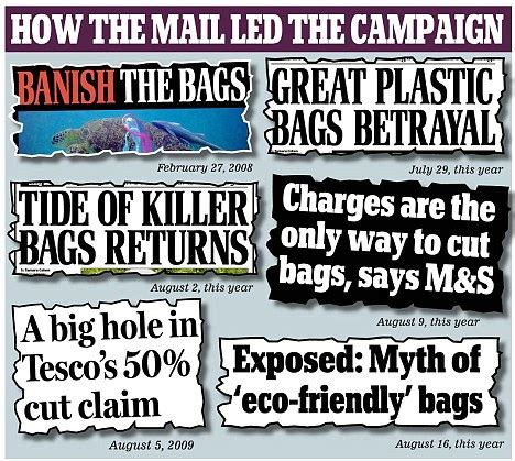 Articles The Search For The Bag plastic carrier bags uk