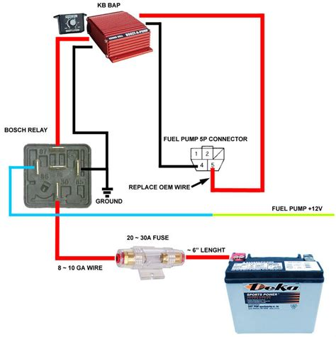 dodge 1500 starter solenoid wiring diagram on dodge images