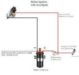 ignition coil wiring diagrams ignition get free image about wiring diagram