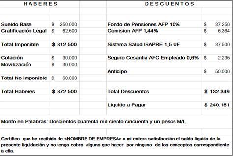 liquidacion de sueldo minimo en colombia 2015 finanzas y econom 237 a domestica para todos