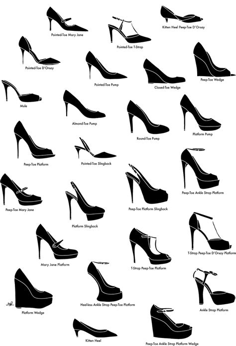 types of shoes high heels do you them all