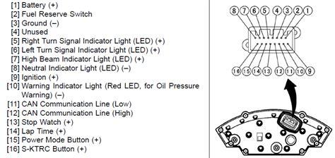 kawasaki zx 10r wiring diagrams wiring diagrams