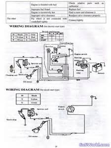 kohler 18 hp wiring diagram get free image about wiring
