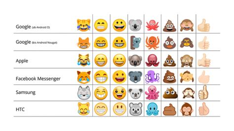 emoji xiaomi everything you need to know about emoji news