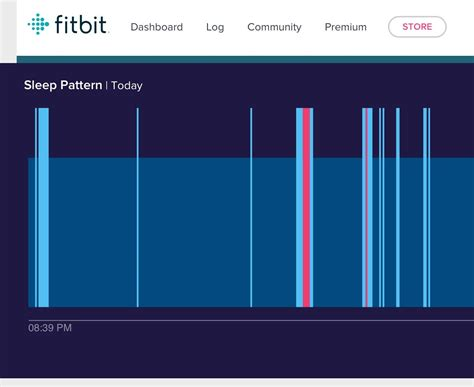 sleep pattern website questions about the new website sleep page at fitb