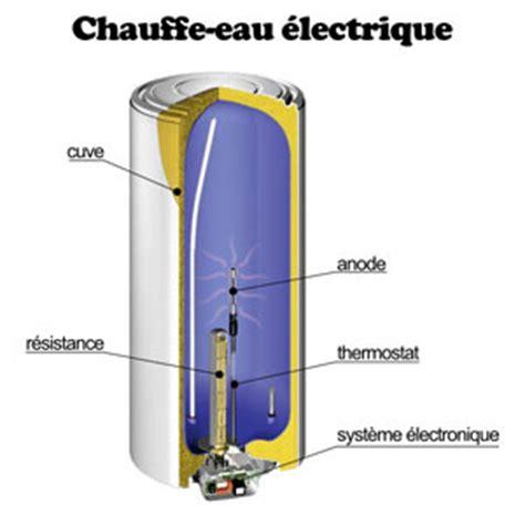 fonctionnement d un chauffe eau 4397 le chauffe eau thermodynamique 233 conomique