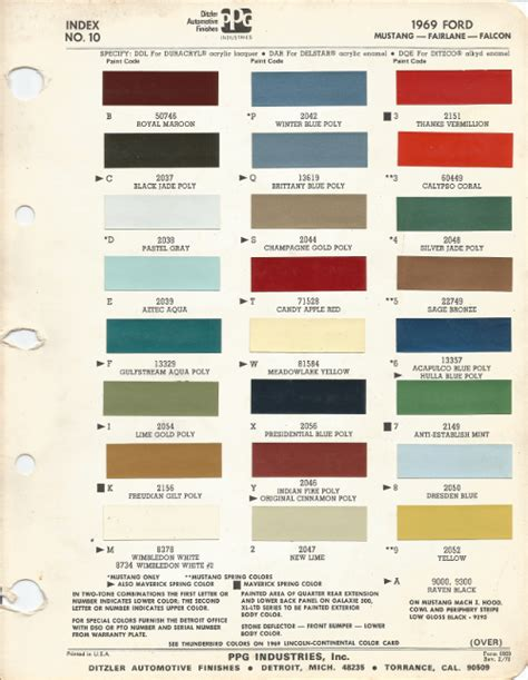 1969 ford mustang grabber blue code j car paint color kit