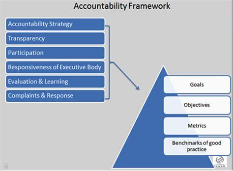accountability framework template publication of one world trust report on icann
