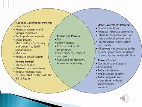 federalism venn diagram answers the history of federalism wmv
