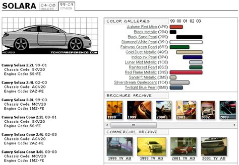 Color Code Toyota Toyota Camry Touchup Paint Codes Image Galleries Brochure